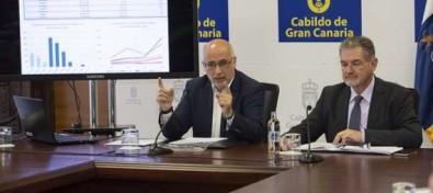 El Cabildo detecta un trato discriminatorio del Gobierno canario con Gran Canaria de 120 millones de inversión menos en 4 años