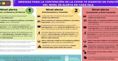 Hoy entra en vigor los cambios en las restricciones en Canarias por la pandemia