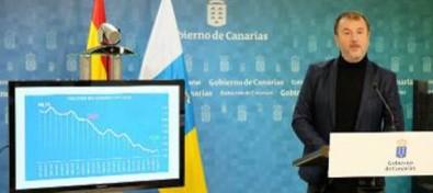 La EPA constata la buena salud de la creación de empleo en Canarias, con 139.200 nuevos ocupados desde 2015