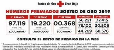 El Sorteo de Oro de Cruz Roja deja 19.50 €  en Gran Canaria